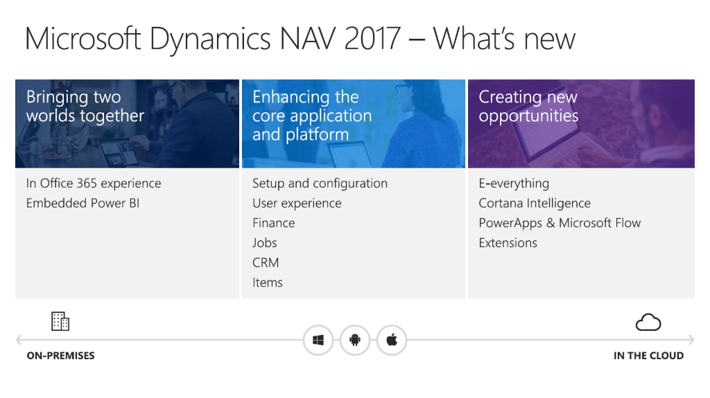 nav2017_whats_new